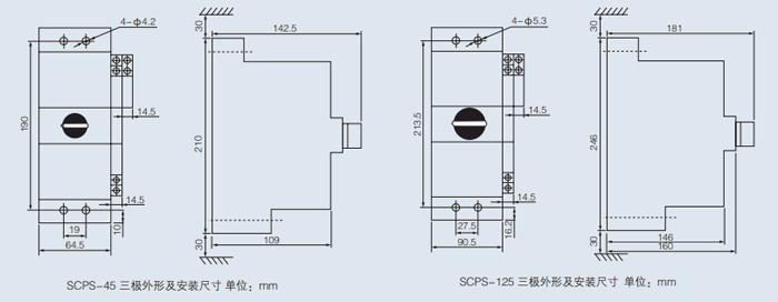 接触器,保护继电器等为一体的多功能消防型电器,且具有远程和就地控制